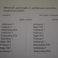 amisk28.sportaapaksgrupu_47